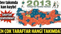 En büyük taraftar kaybı Galatasaray'da!