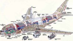 Havada uçak devrimi