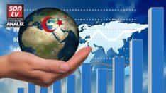 Yurtdışı bankalarının Türkiye'ye verdikleri krediler, Gezi Olayları ve korelasyon