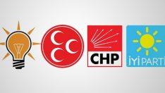 2019 yerel seçim Ak Parti, MHP, CHP ve İYİ Parti belediye başkan adayları