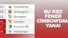 Fenerbahçeliler bu kez Galatasaray'ı destekleyecek!