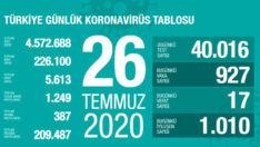 Koronavirüs salgınında 26 Temmuz verileri açıklandı