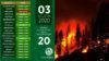 24 saatte 20 yangın! OGM uyardı!